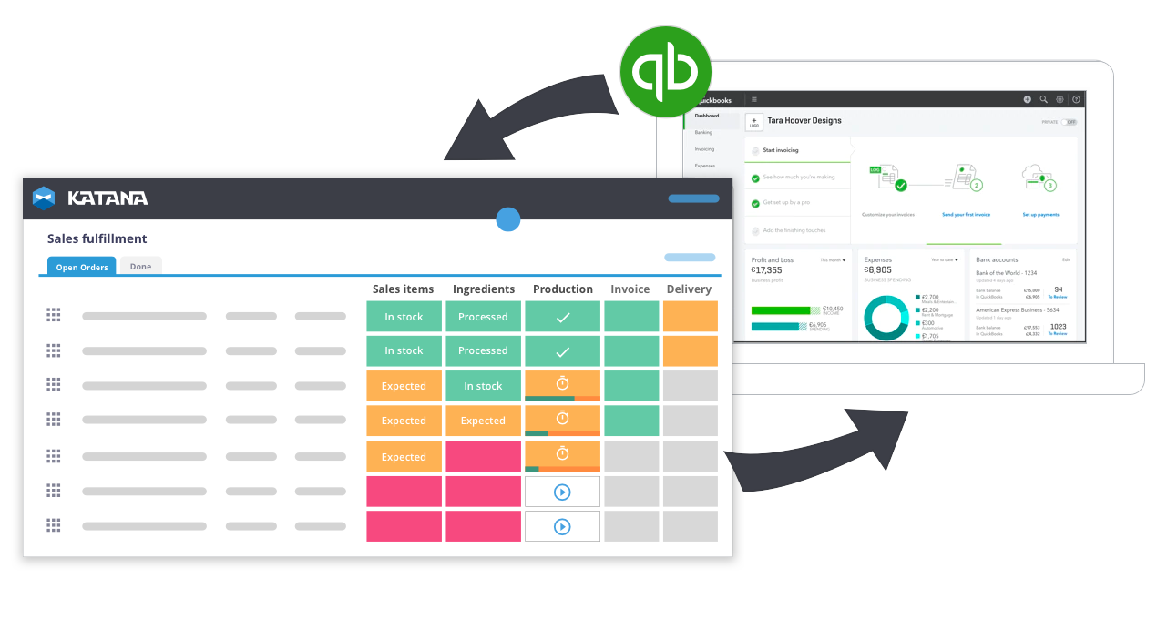 quickbooks online inventory management software for ambitious manufacturers