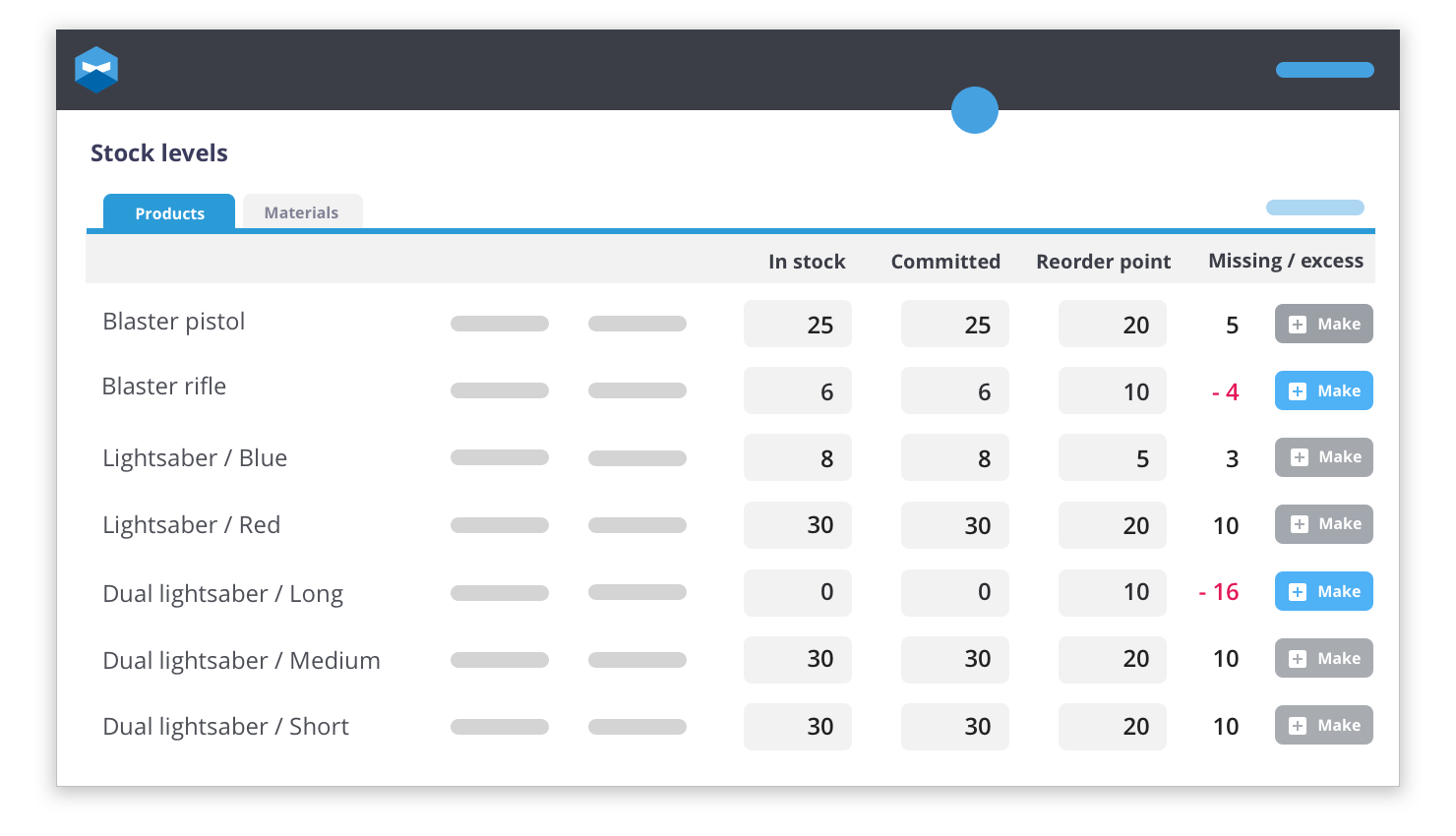 Katana gives you an overview of your stock replenishment by letting you know exactly how far off the optimal levels of inventory you are for each item. The reorder points for each item can be adjusted, and you know exactly when to make purchases when you see quantities in negative red.