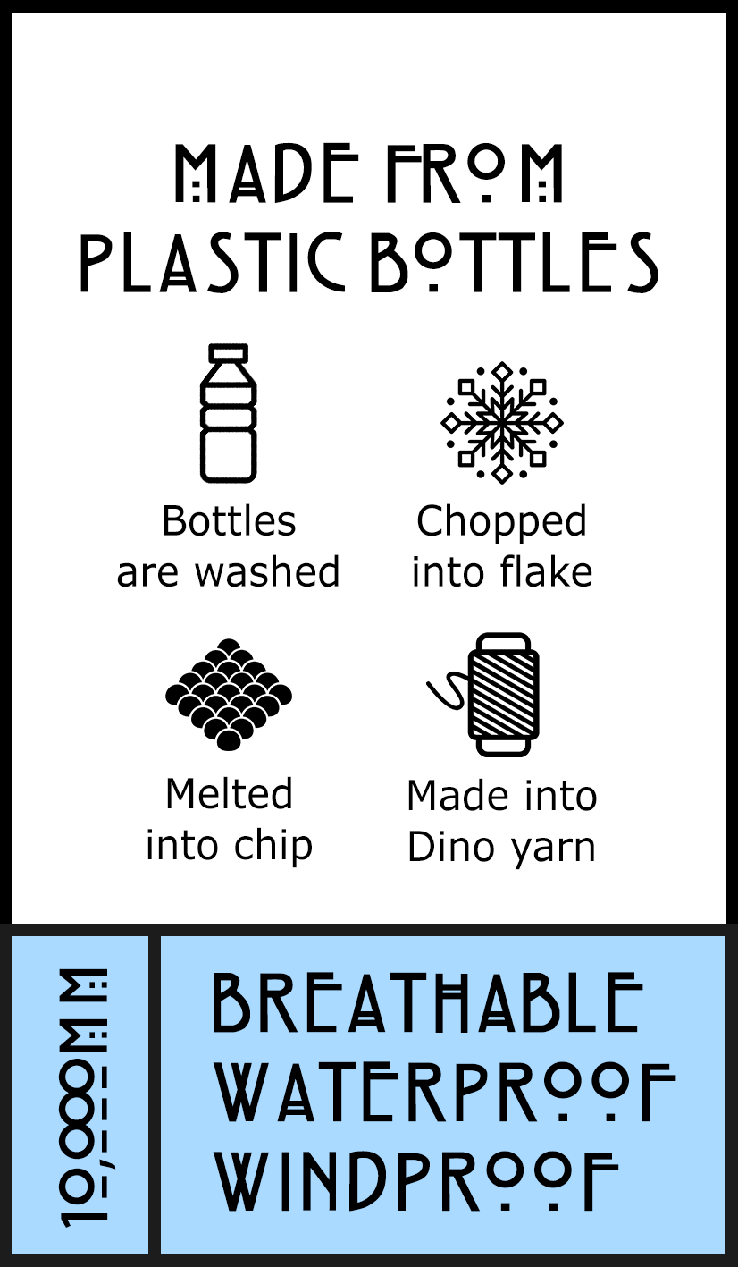 The process of how we are able to make our ski suits out of recycled plastic bottles.