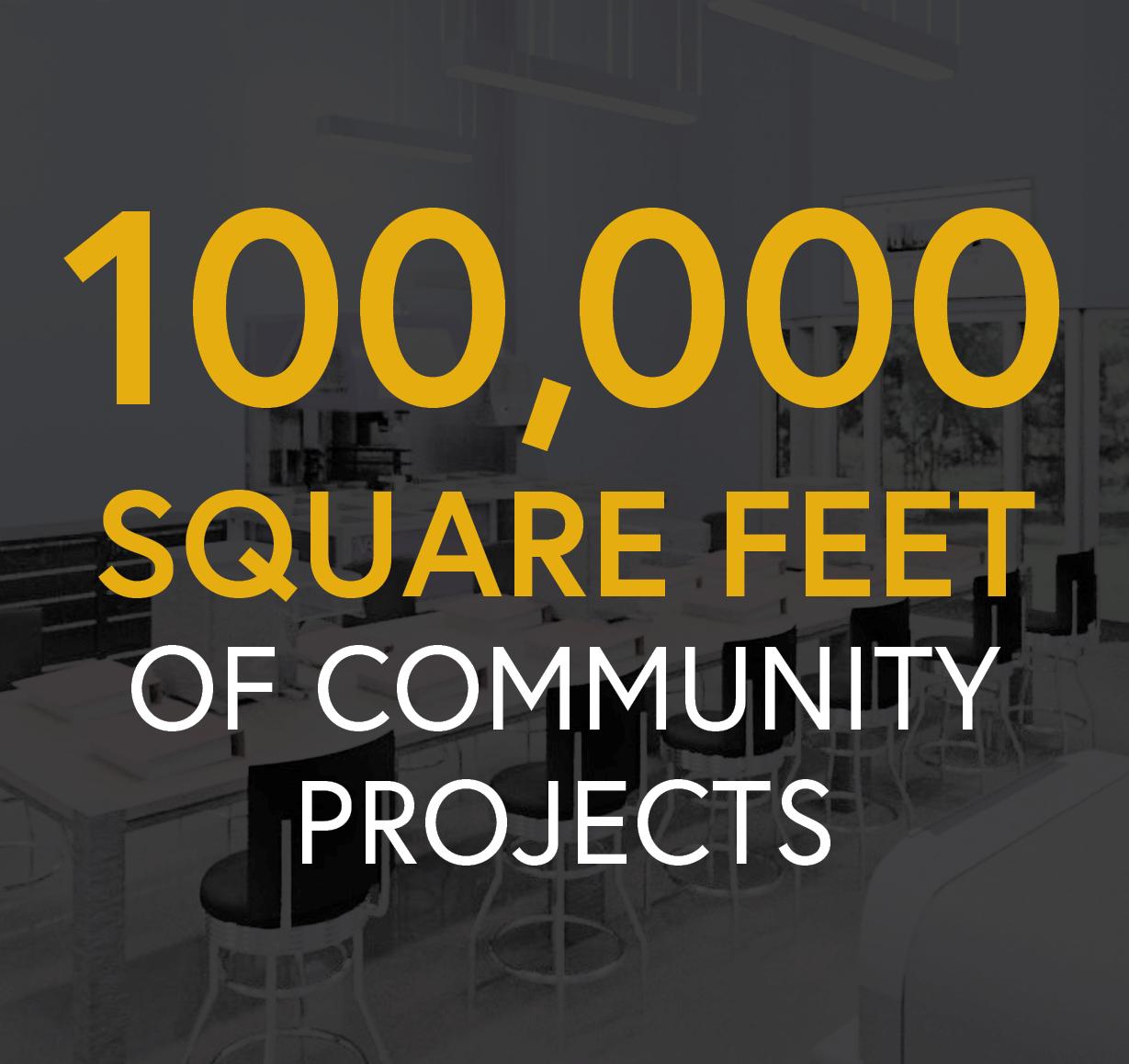 Community-Stat.jpg