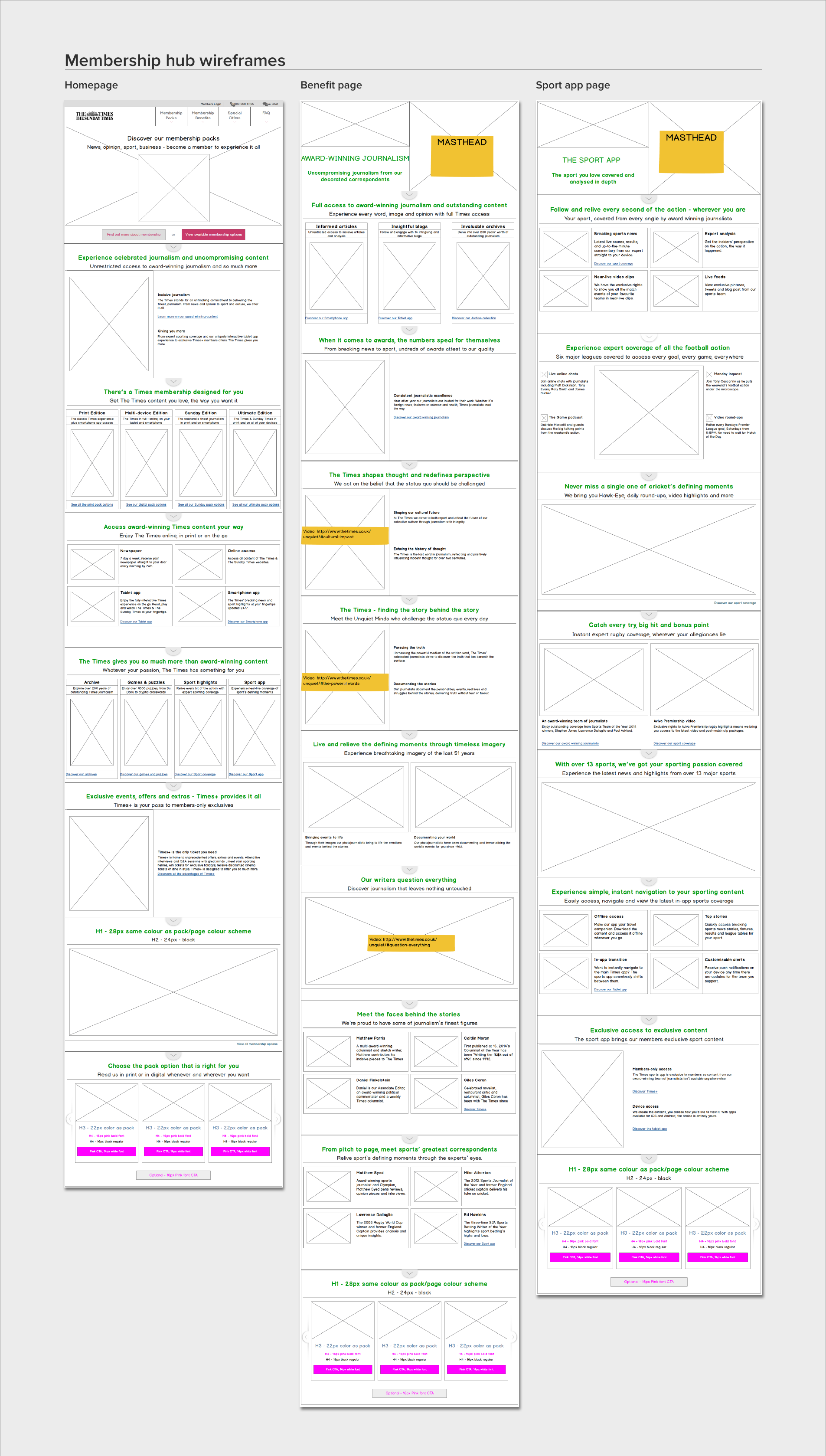 wireframes  -