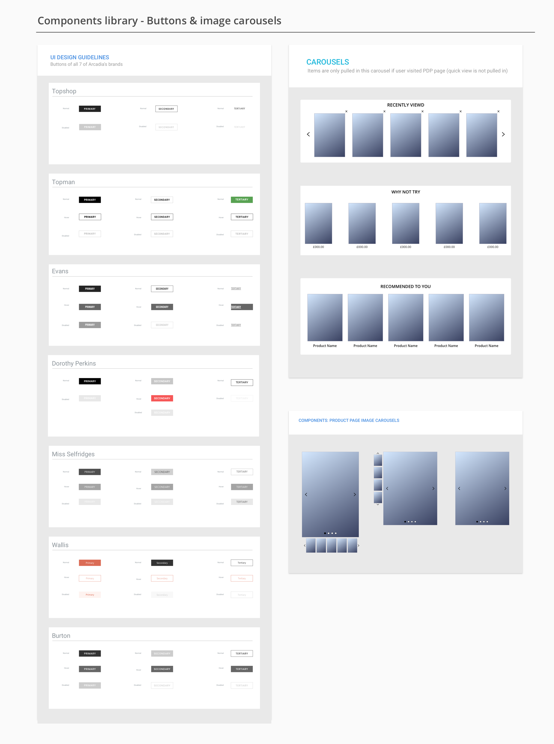 Component library -