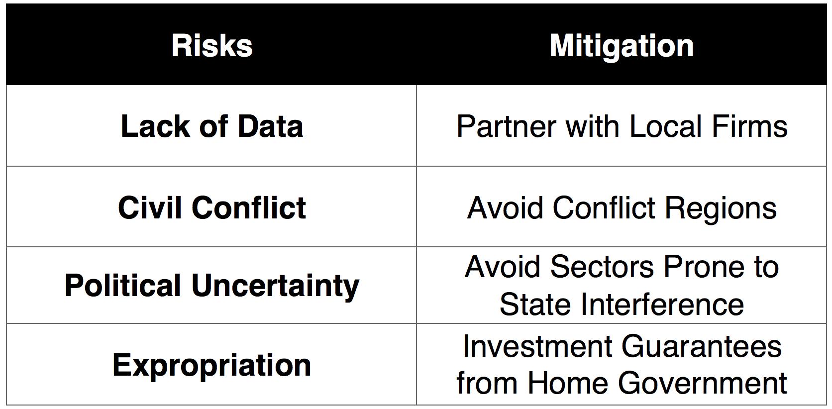 Risks & Mitigation.png
