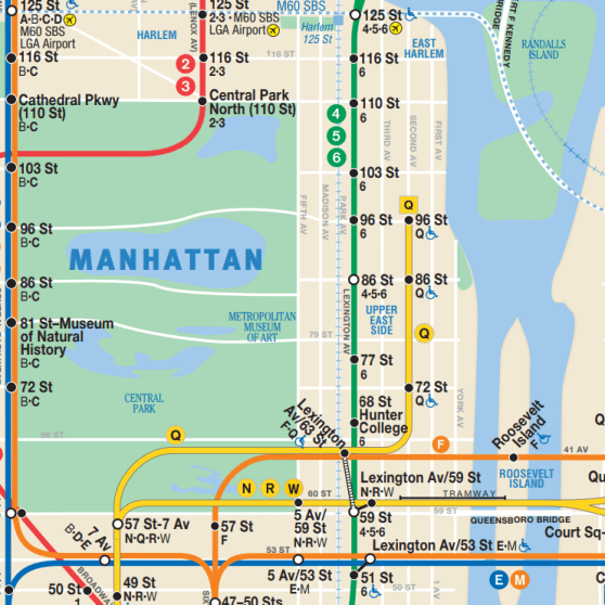 Subways - 1. The 4,5,6 lines run along Lexington Avenue until Grand Central at 42nd Street, then they run along Park Avenue. The 6 train runs local and stops in all stations. The 4,5 trains run express skipping many stops.2. The Q line runs on 2nd Avenue from 96th Street to 72nd Street. This train will take you West of Manhattan to 7th Avenue and 57th Street and then it runs South on Broadway and shifts East to Brooking on Canal Street.Note: This area is not ideal when commuting every day to West of Manhattan. To go West , you will need to change trains and make subway connections at 42nd or 14th Street.