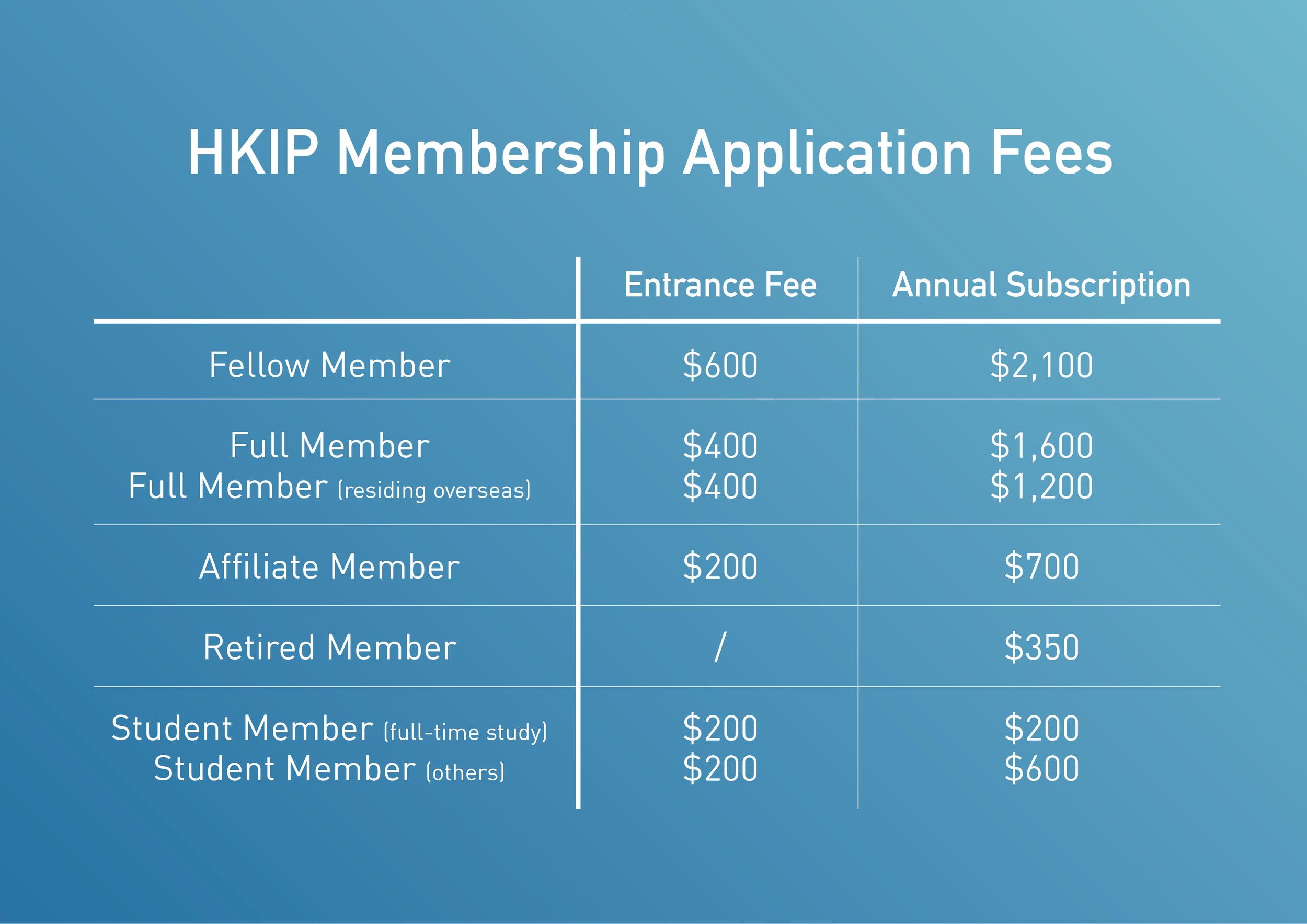 HKIP Membership Application Fees