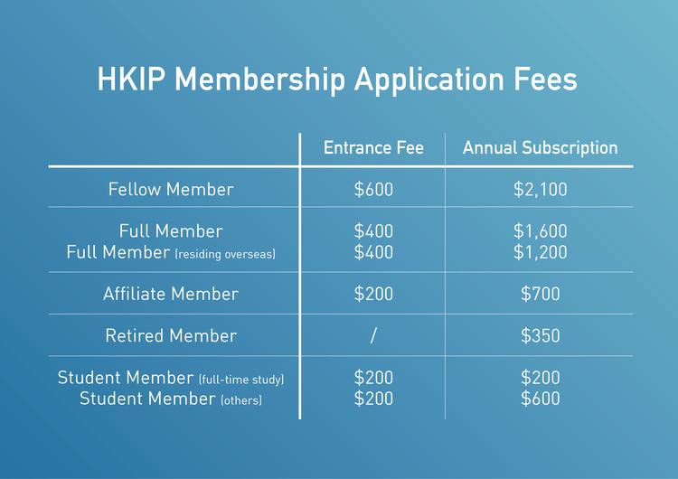hkip_membershipfee-01.png
