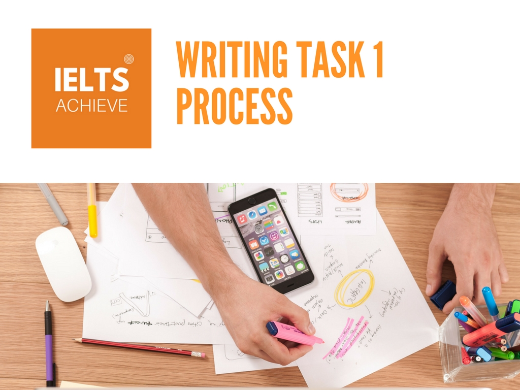 IELTS writing task 1 academic process questions