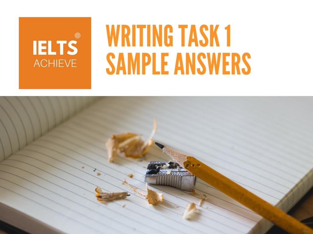 IELTS writing task 1 academic sample answers