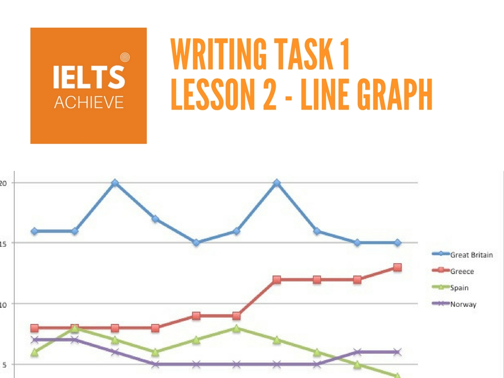 IELTS academic writing task 1 lesson on line graph essays