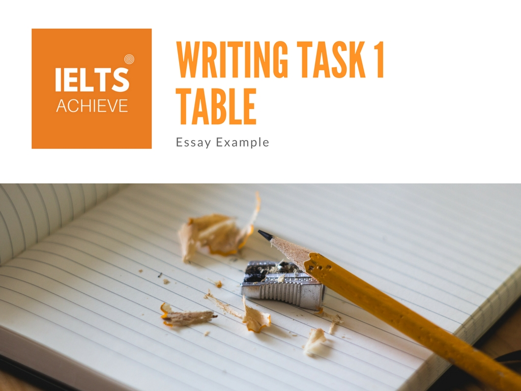 IELTS Academic table essay
