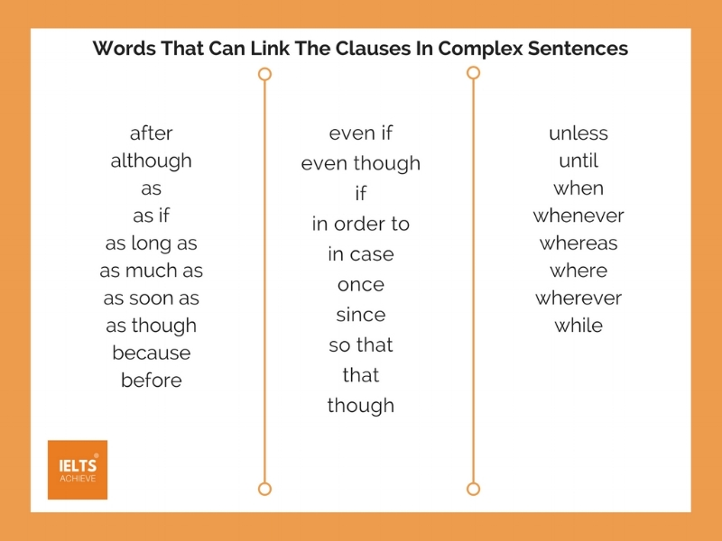 words that link clauses in complex sentences