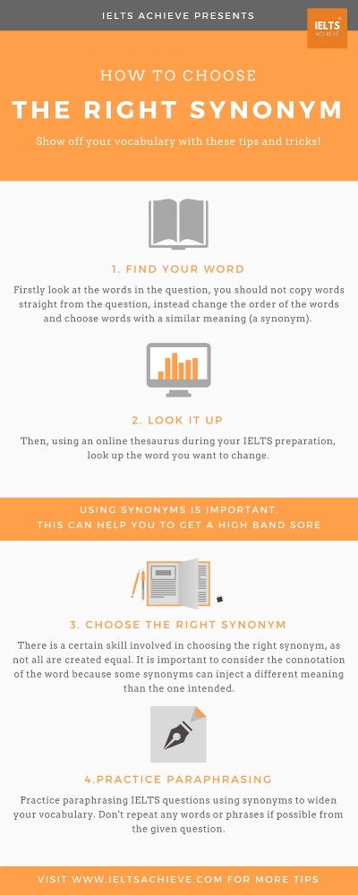 How to choose the right synonyms for IELTS