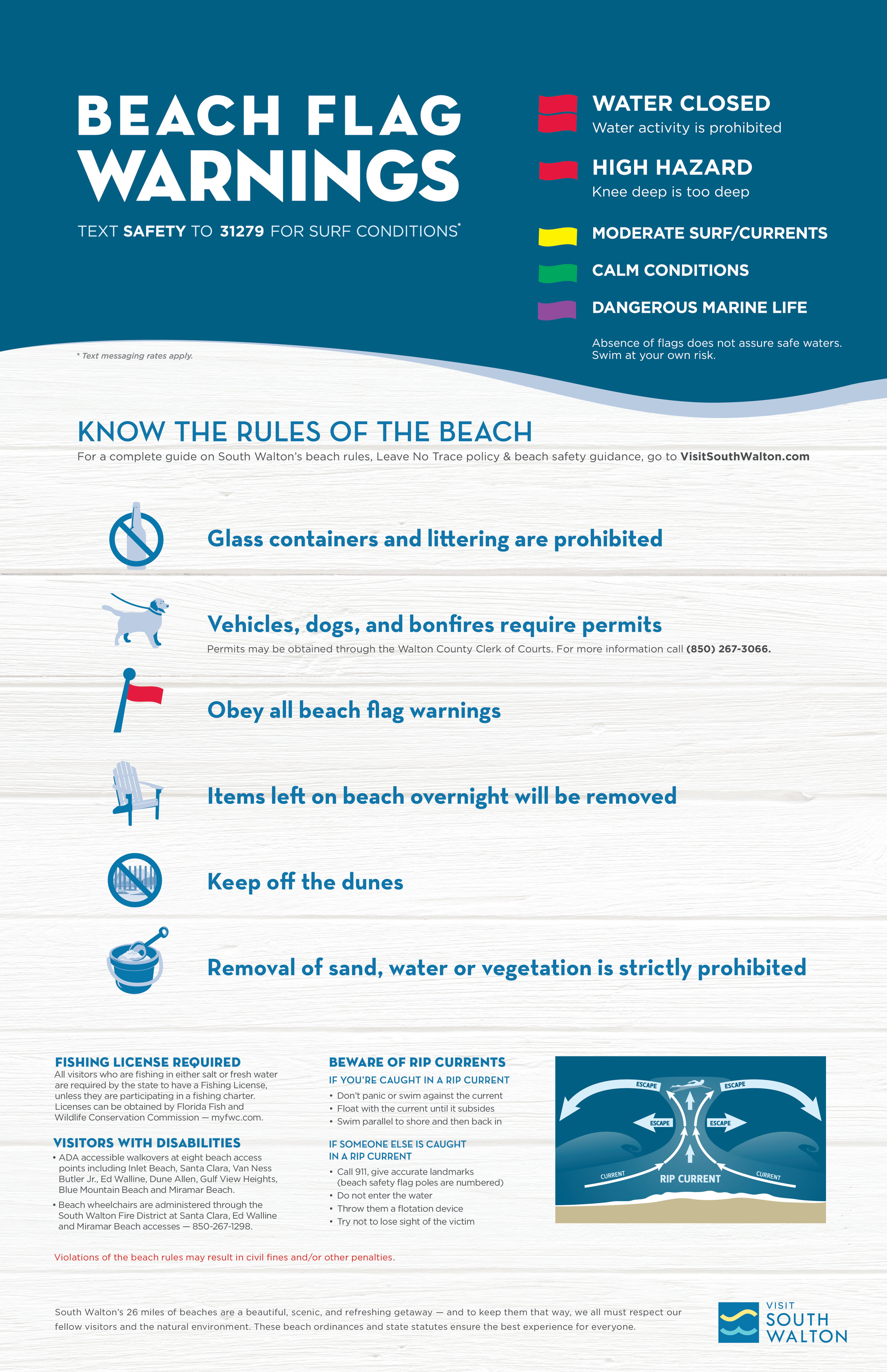 Beach Safety Poster 2016-01.jpg