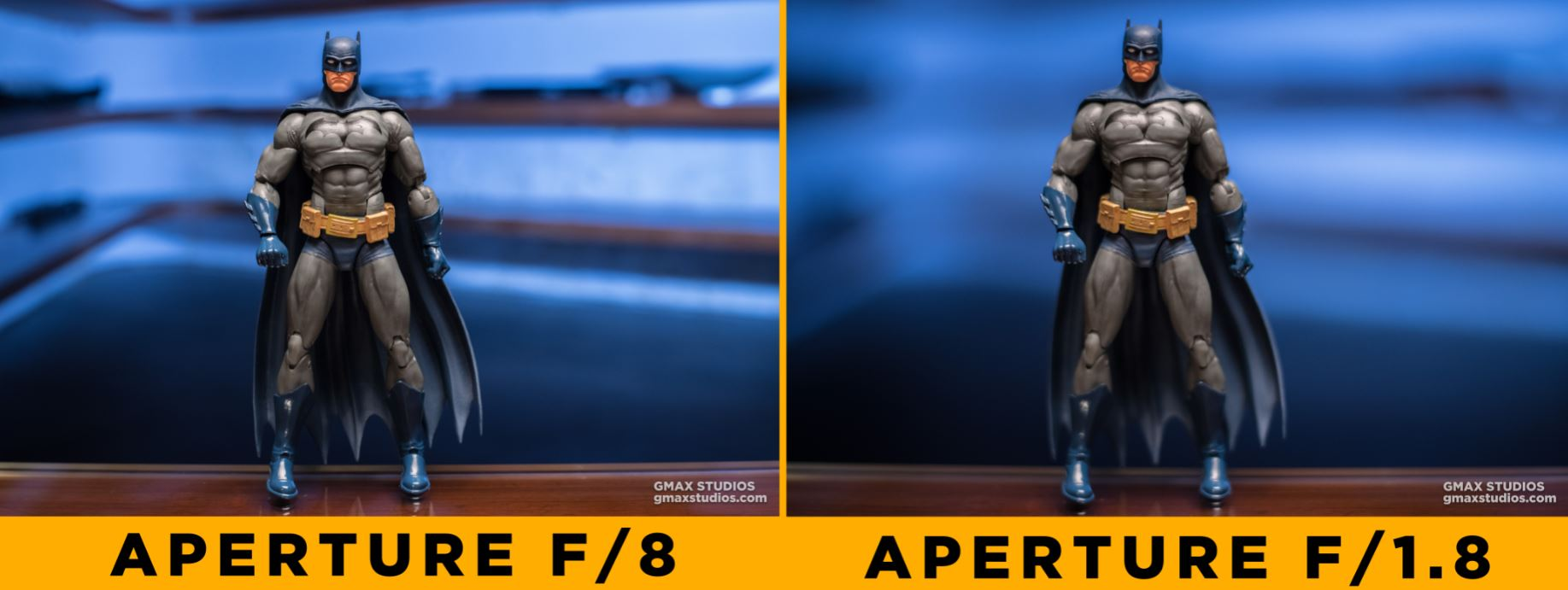 Background blur has mostly to do with your aperture