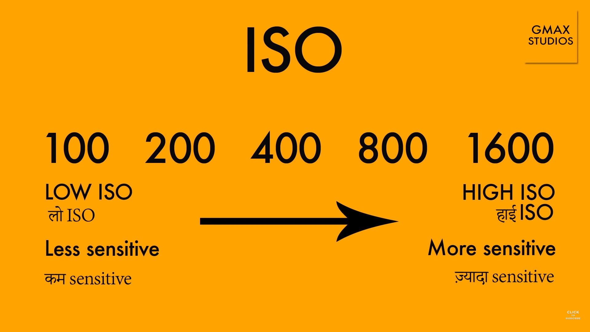 ISO नंबर जितना ज़्यादा ऊंचा होगा, कैमरा लाइट के प्रति उतना ही सेंसिटिव हो जायेगा |  ध्यान रहे, ISO को ज़्यादा बढ़ाने से, तस्वीर की क्वालिटी बिगड़ सकती है |