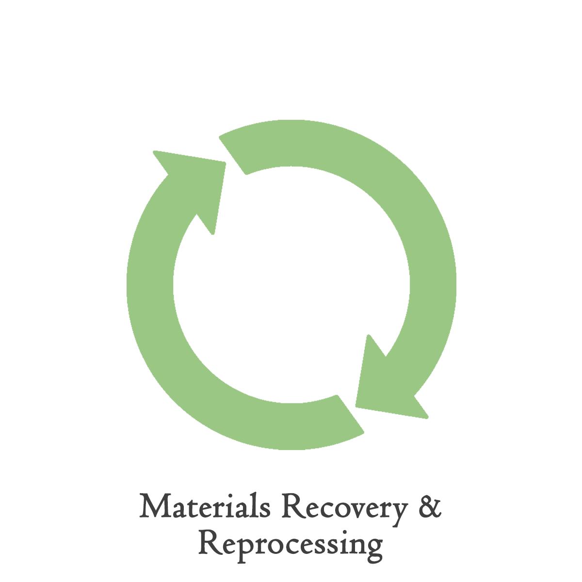 materials reprocessing.png