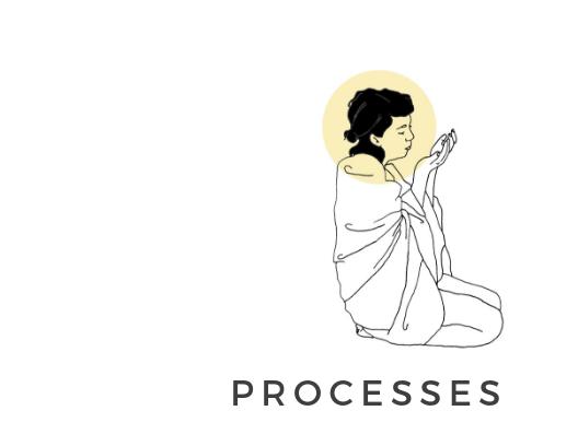 processes card.png
