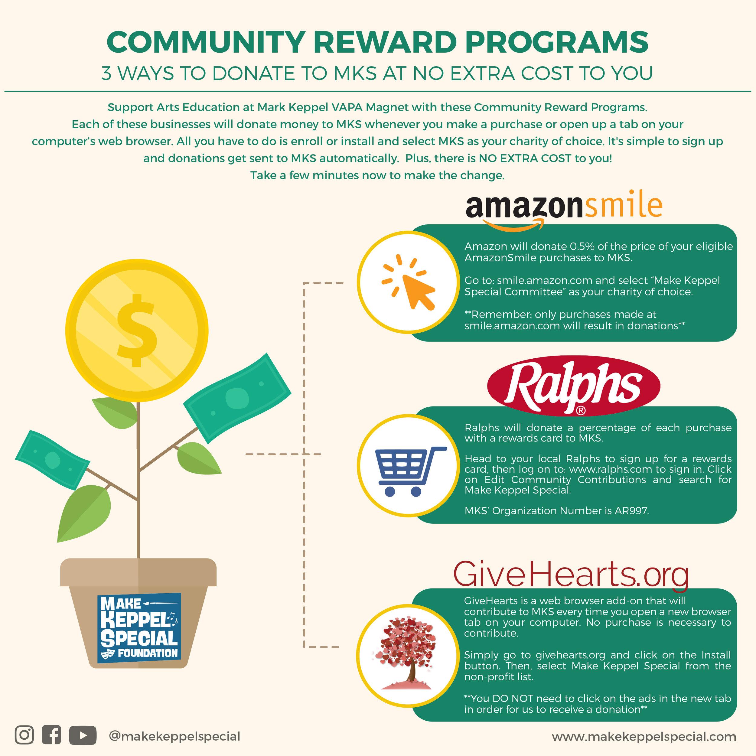 MKS Community Rewards Infographic V3.jpg