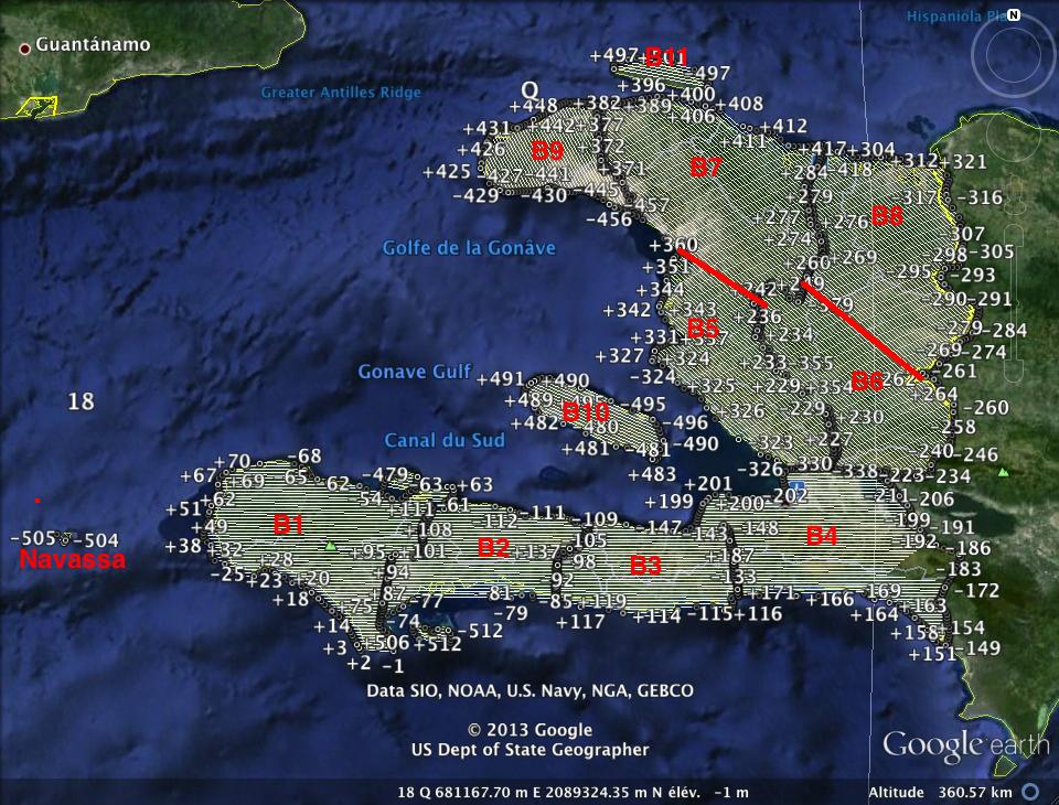 IMAO-Haïti-Country
