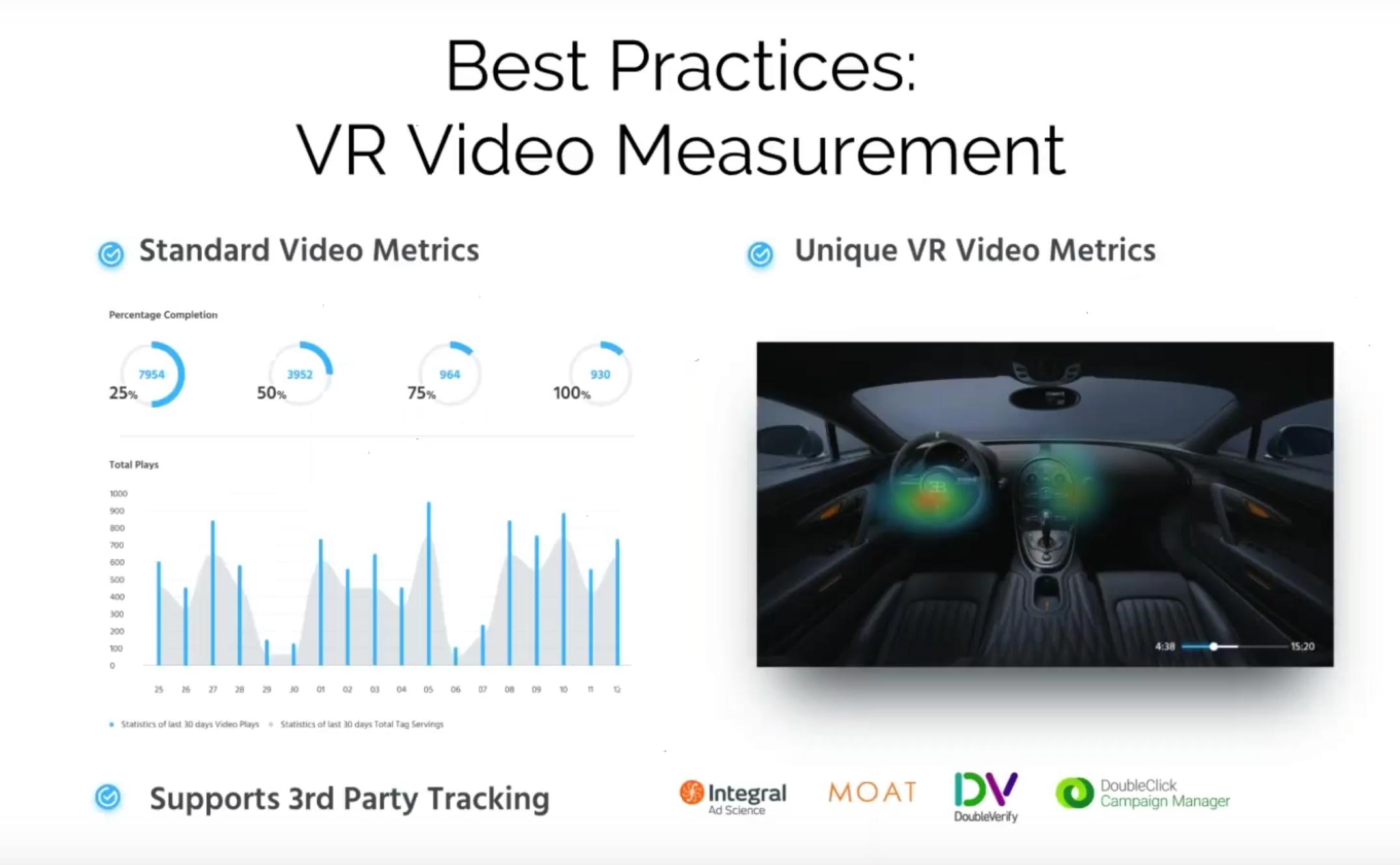 Incredible 360° Marketing Secrets: Google on VR Video [Get