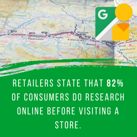 82% of consumers do research online before visiting a store!