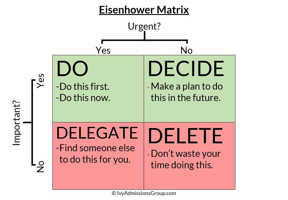 EisenhowerMatrix.JPG
