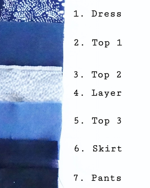 Fabric swatches and pattern planning