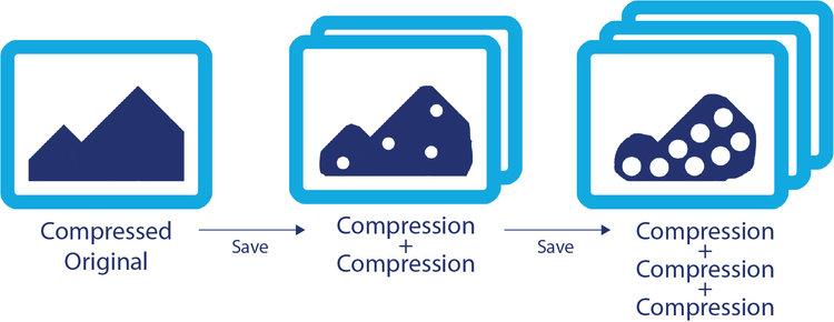 Compression+copy.jpg