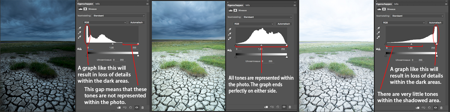 Image 6: Using the histogram allows you to easily check for errors.