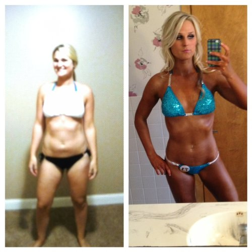 Transformations -
