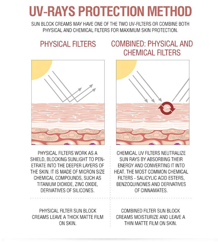 uv-rays-protection-methods-manyo.jpg