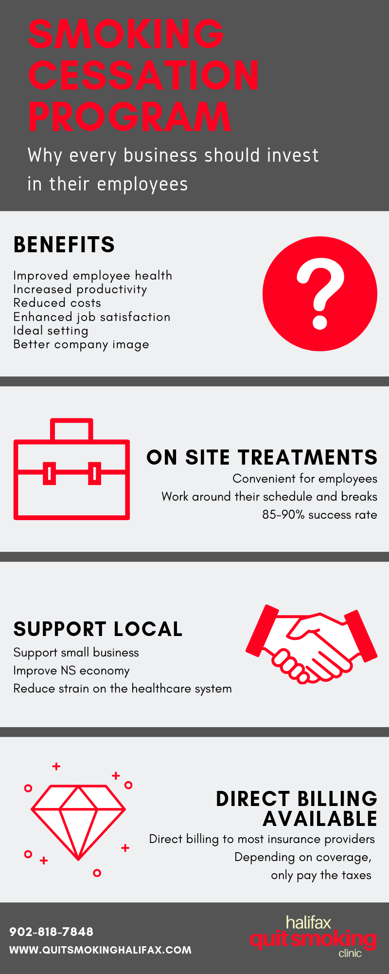 Infographic Part 1 Front, Smoking Cessation for Businesses