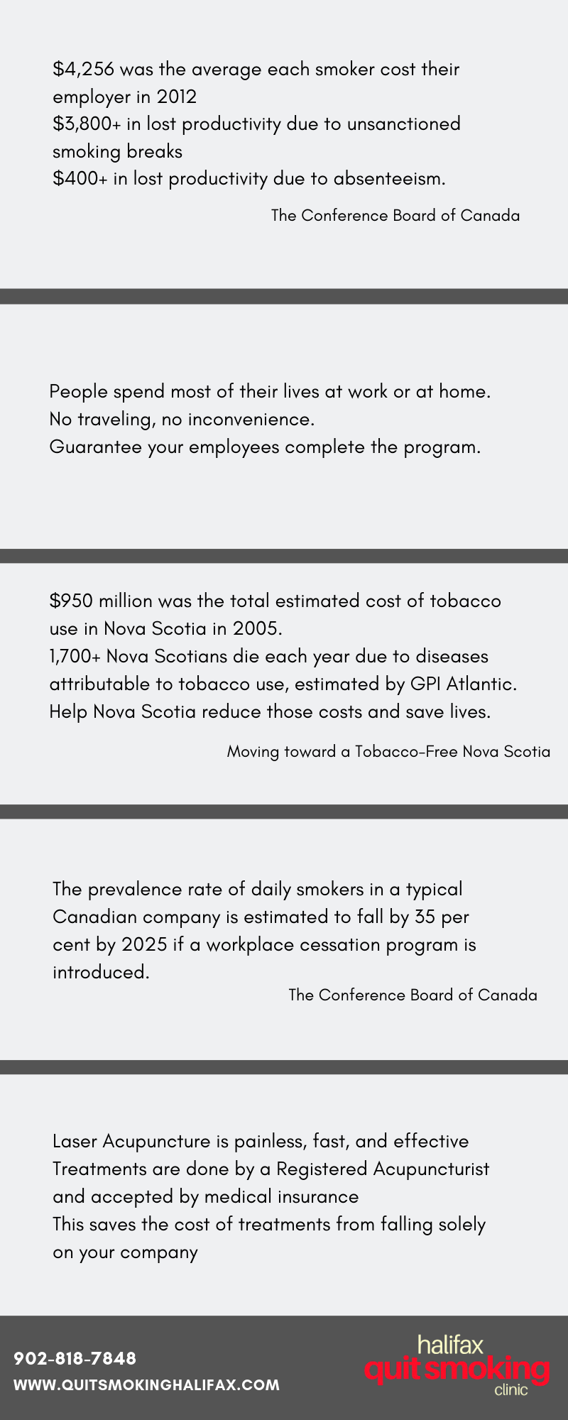 Infographic Part 2 Back Stop Smoking Facts for Employers