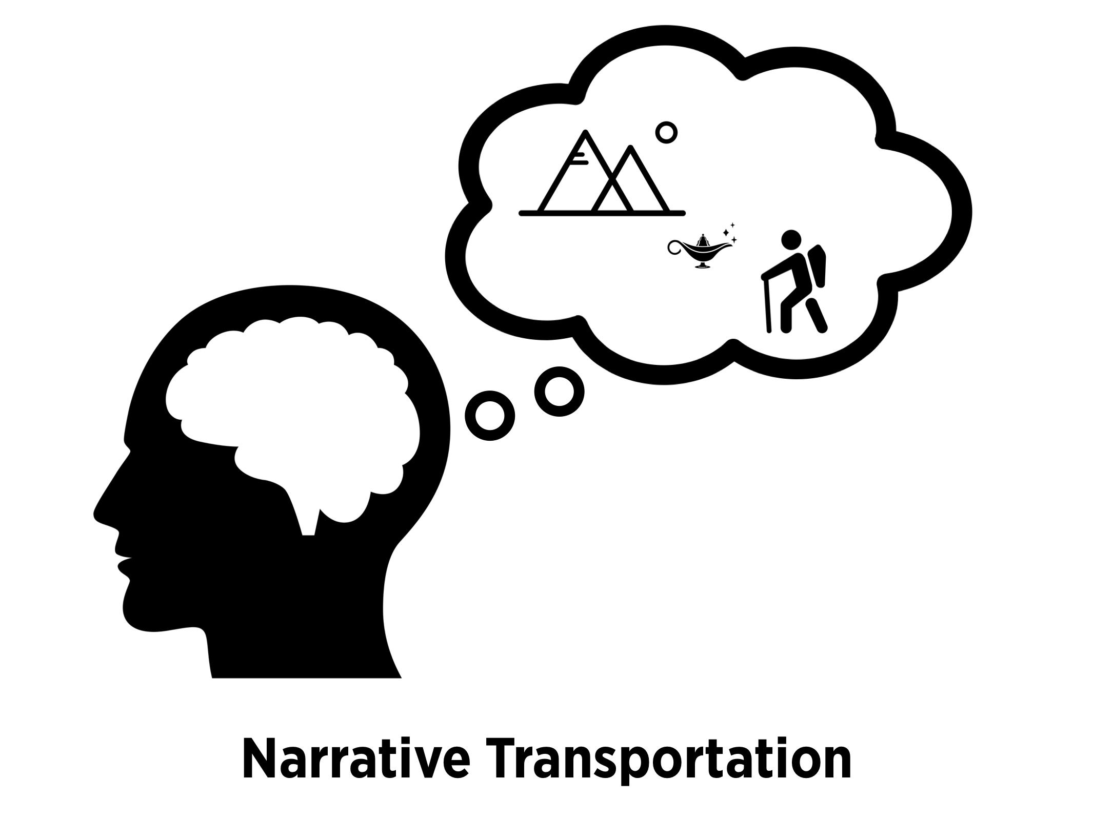 narrative-transportation.png