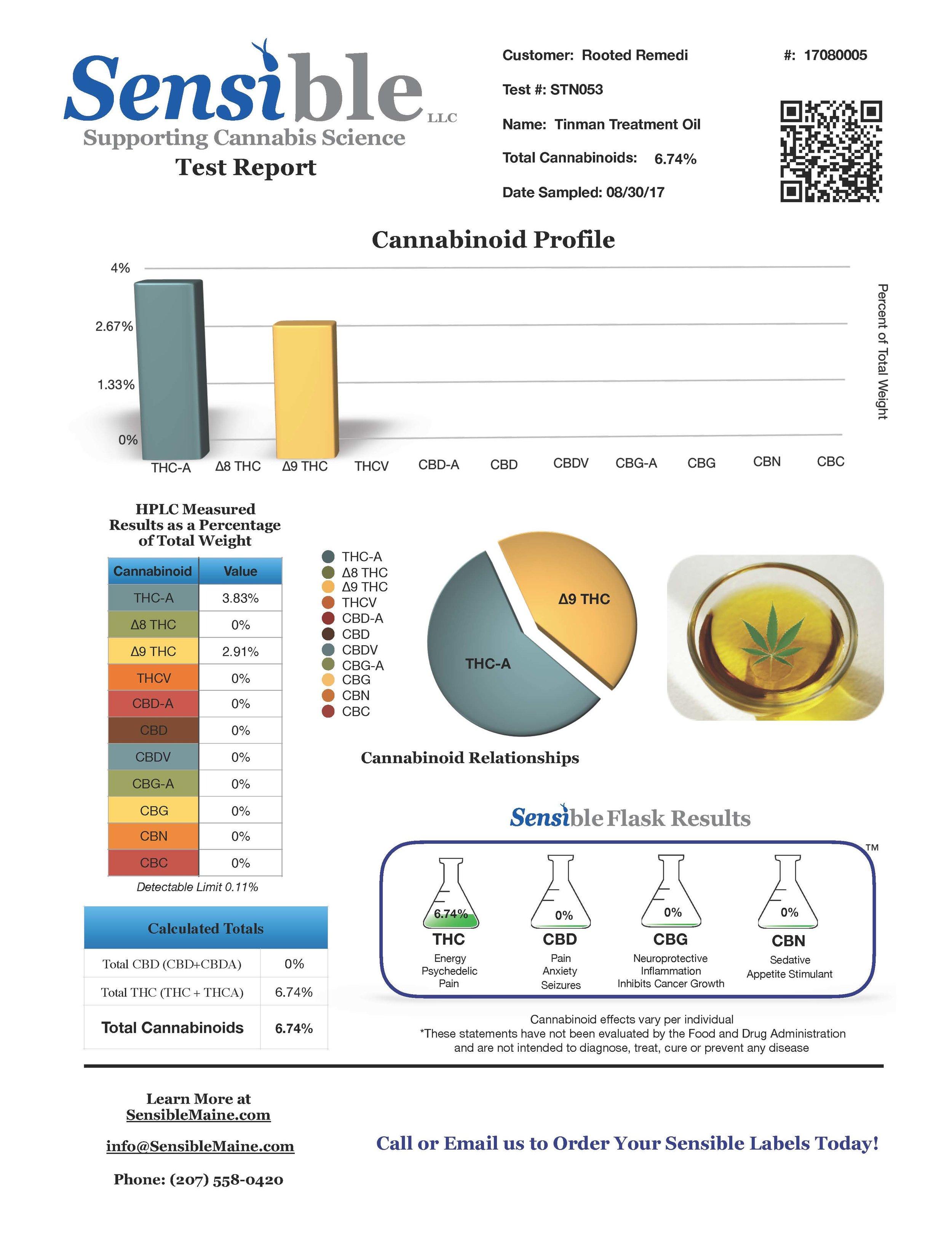 Test Results stn053.jpg