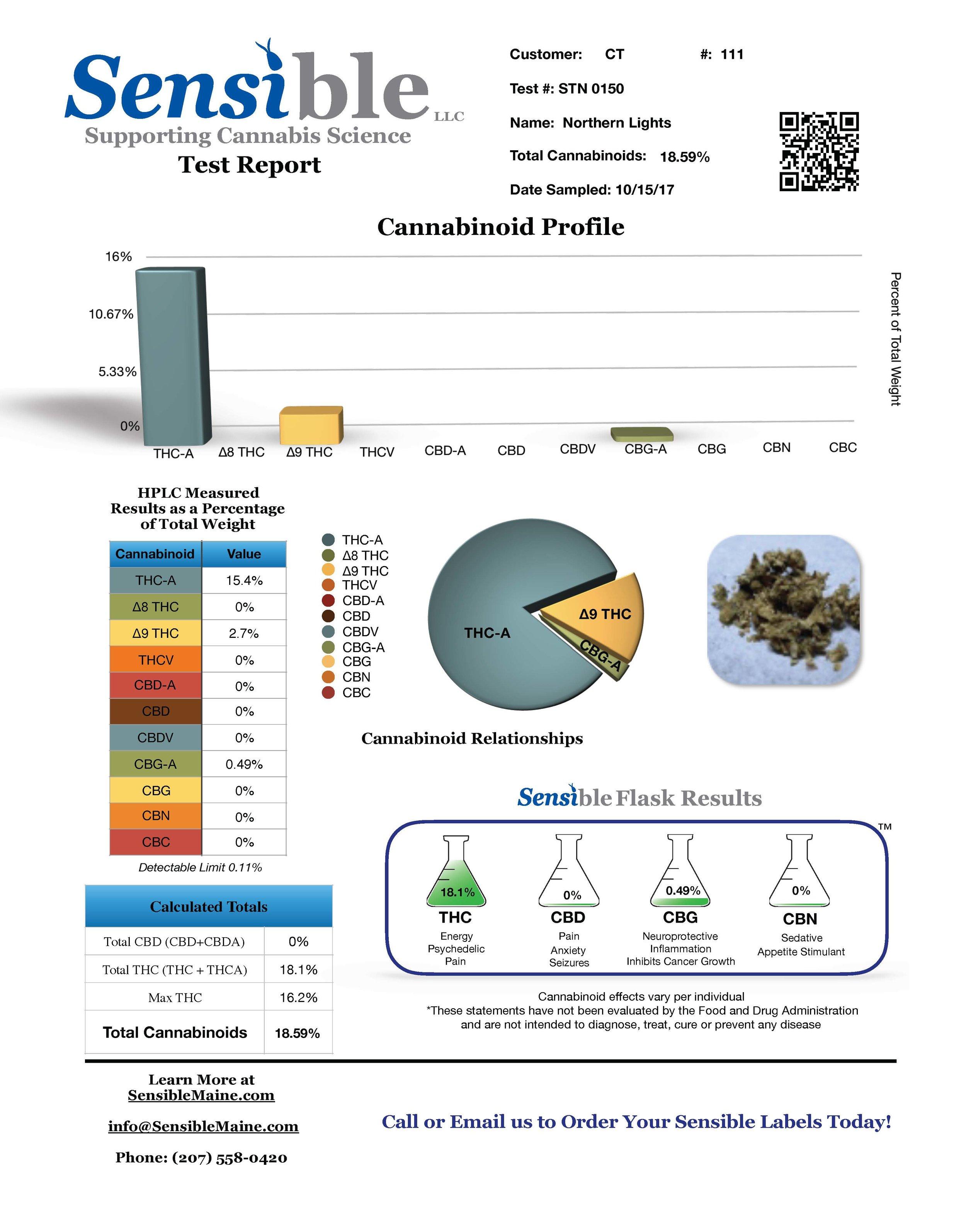 Test Report stn0150.jpg