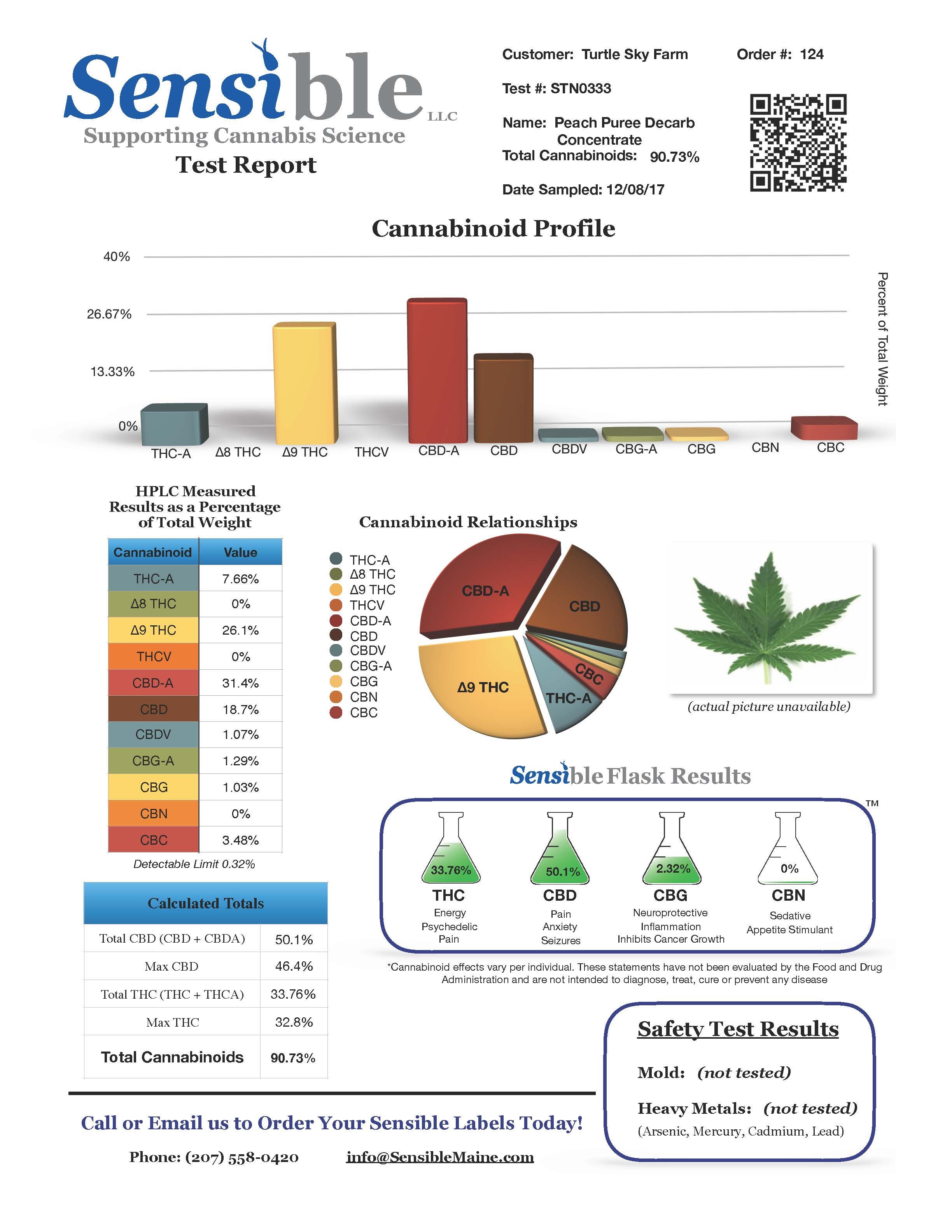 Test Report stn0333.jpg
