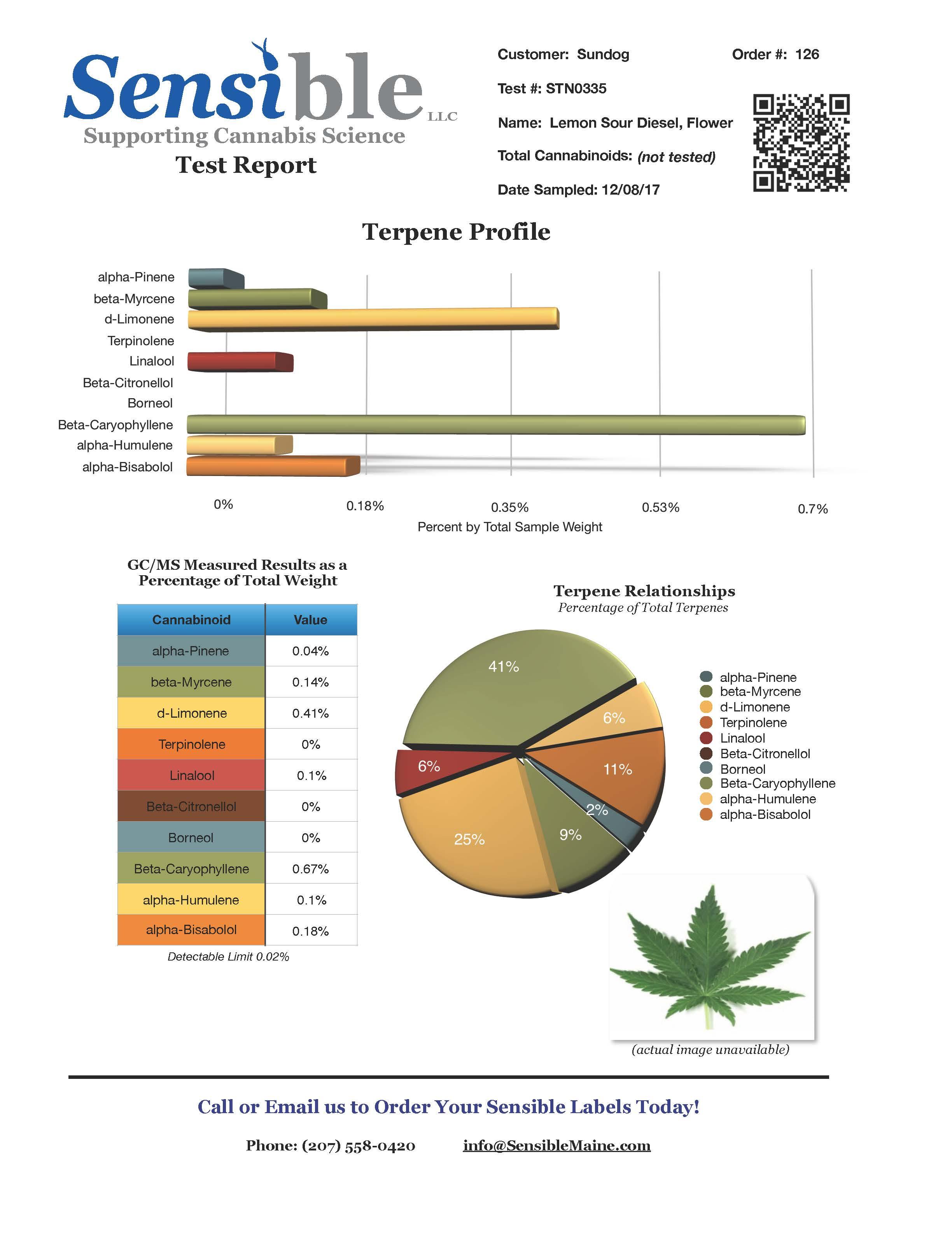 Test Report stn0335.jpg