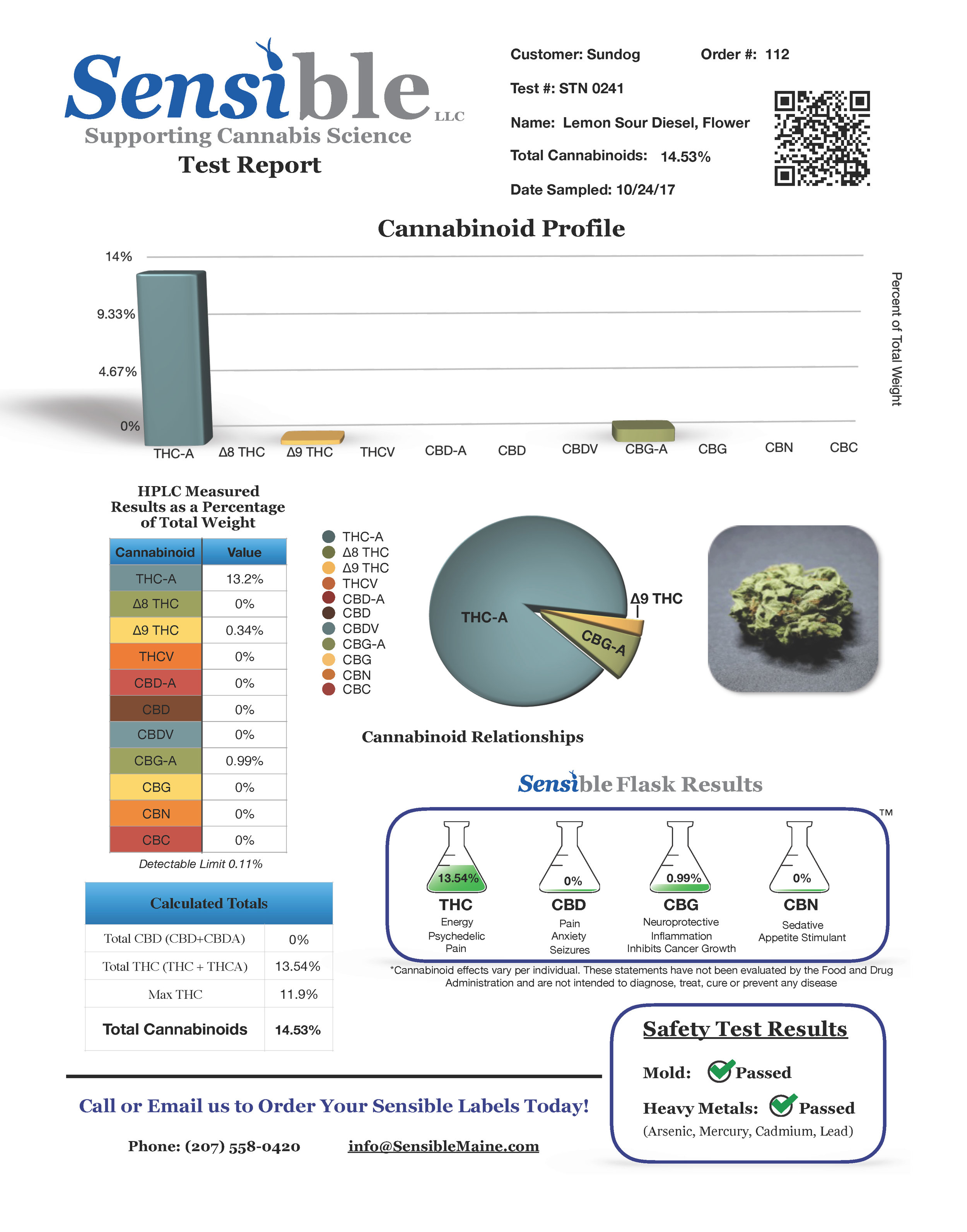 Test Report stn0241.jpg