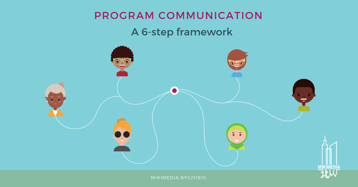 Program Communication - A six-step approach to telling your story and reaching your audience