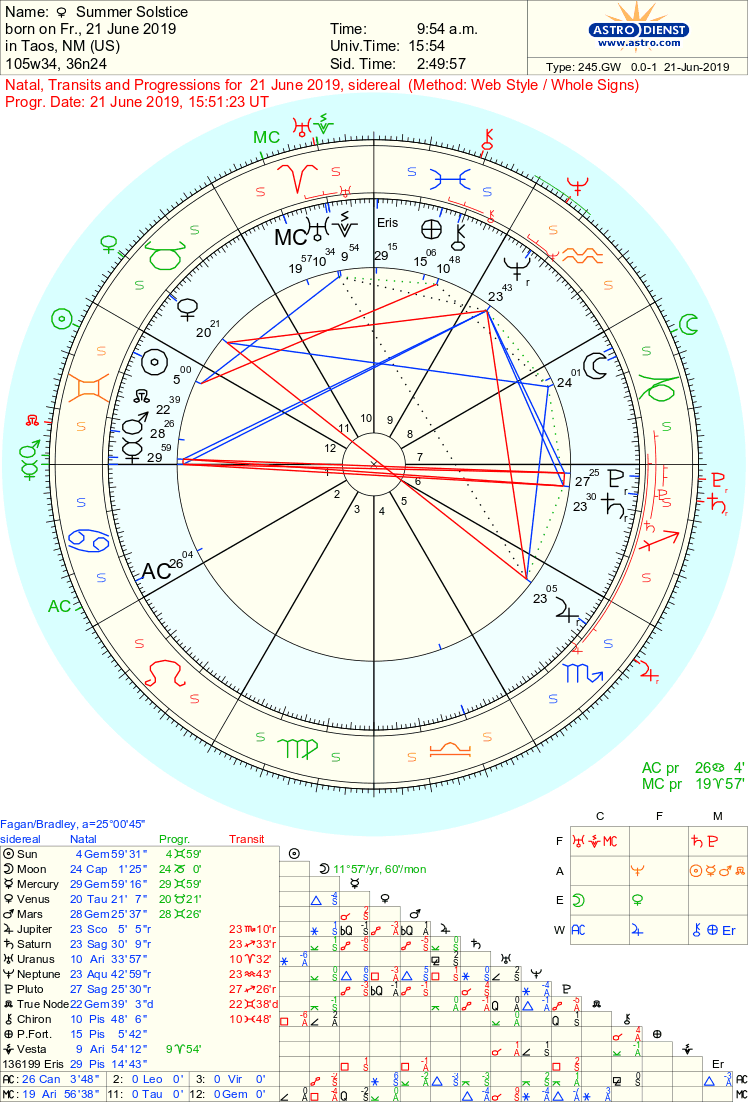 astro_245gw_summer_solstice_2019621_hw.62841.93957.png