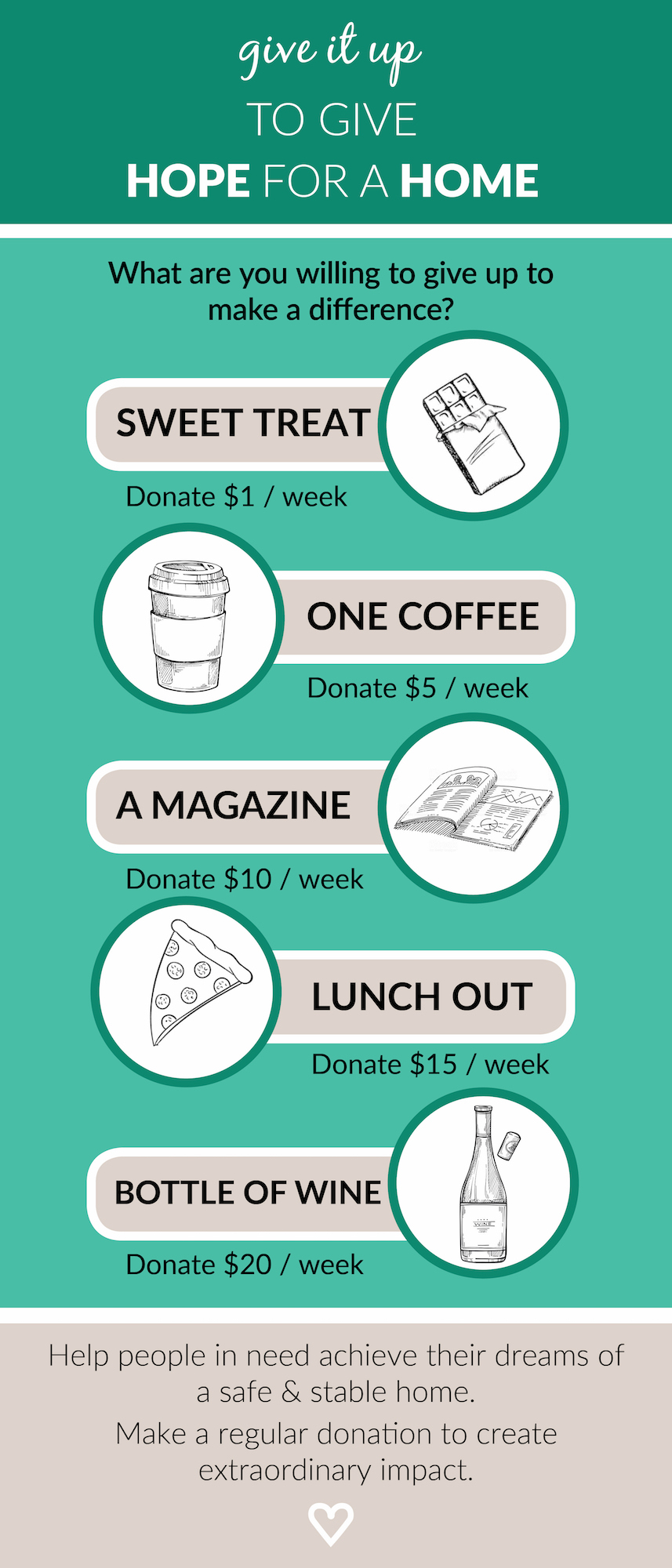 donation page hope for a home infographic.jpg