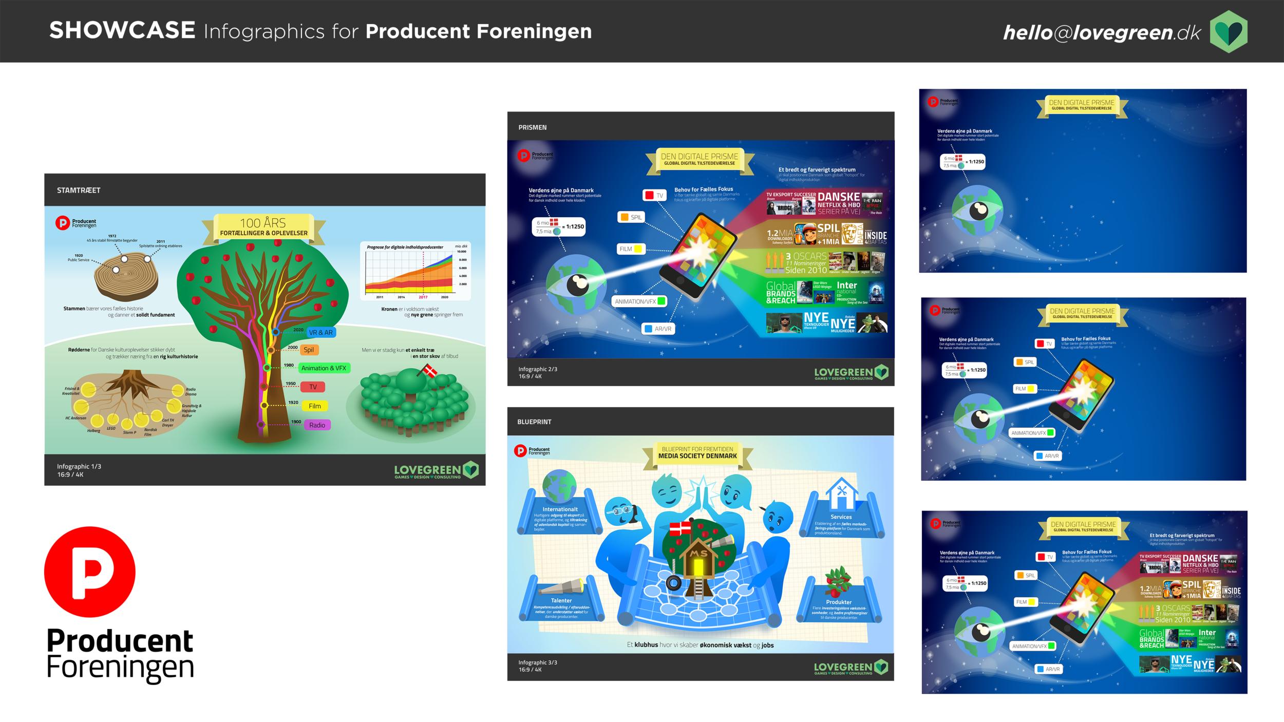 Overview of final slides
