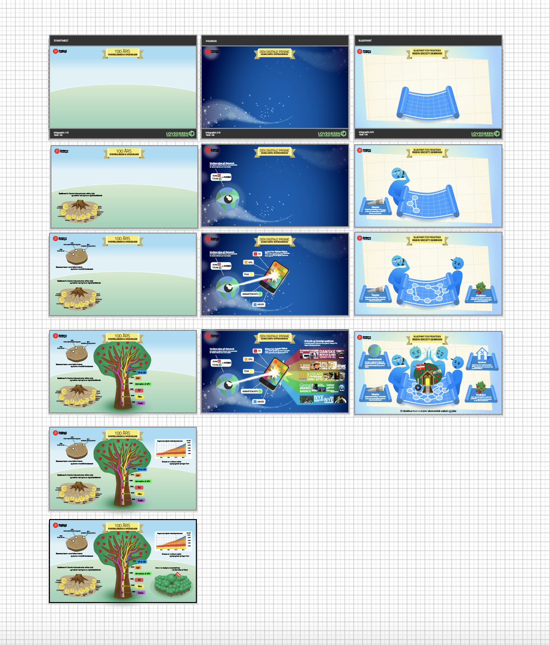 Progression & step-by-step animation of each concept and supporting core message - with supporting facts as infographics.
