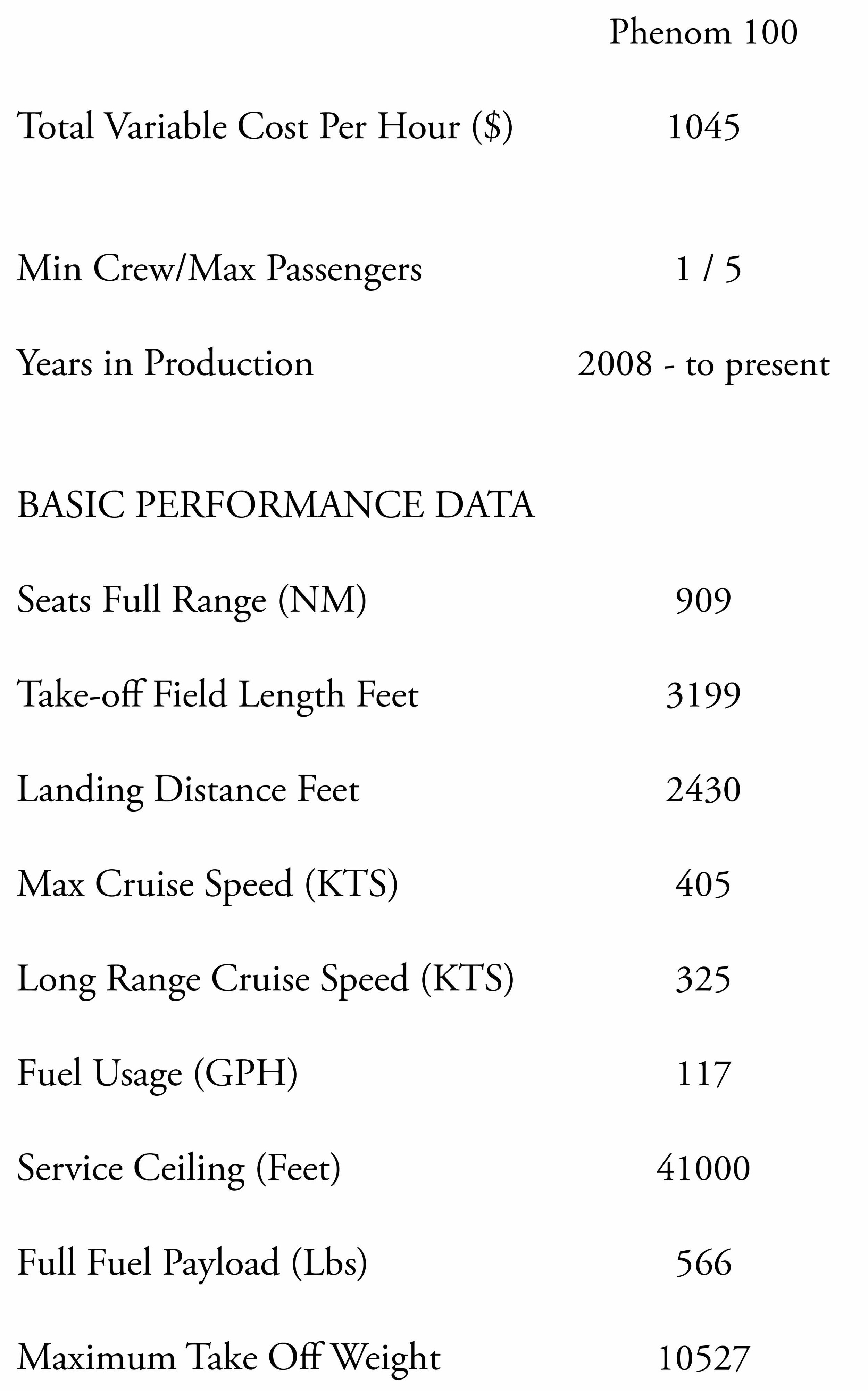 Embraer Phenom 100 performance specs, information, variable cost per hour, cost of ownership, max cruise speed, service ceiling, ect.