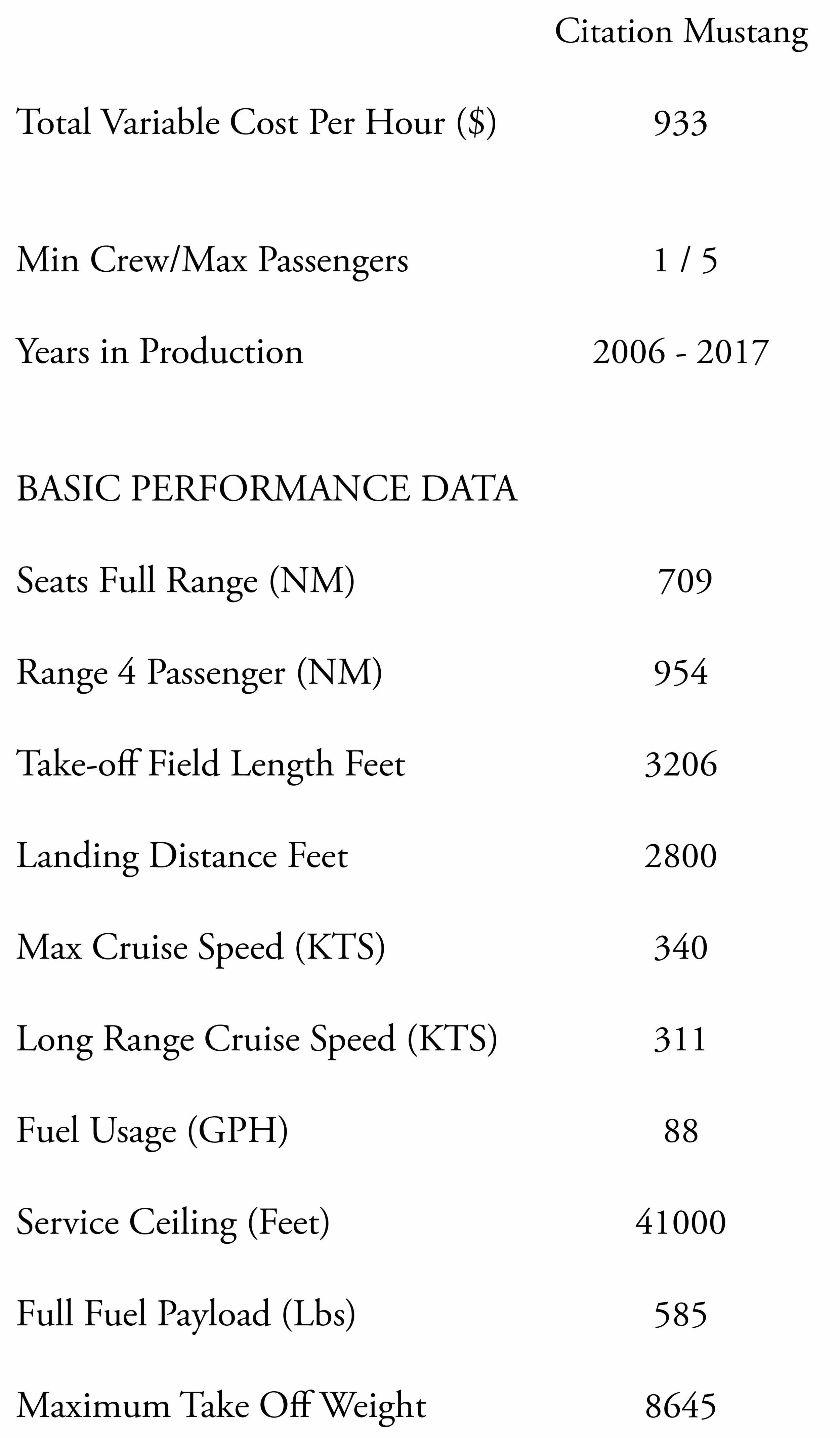 Citation Mustang jet specs, information, ownership costs, variable costs, crew/passenger ration, flight range distance.
