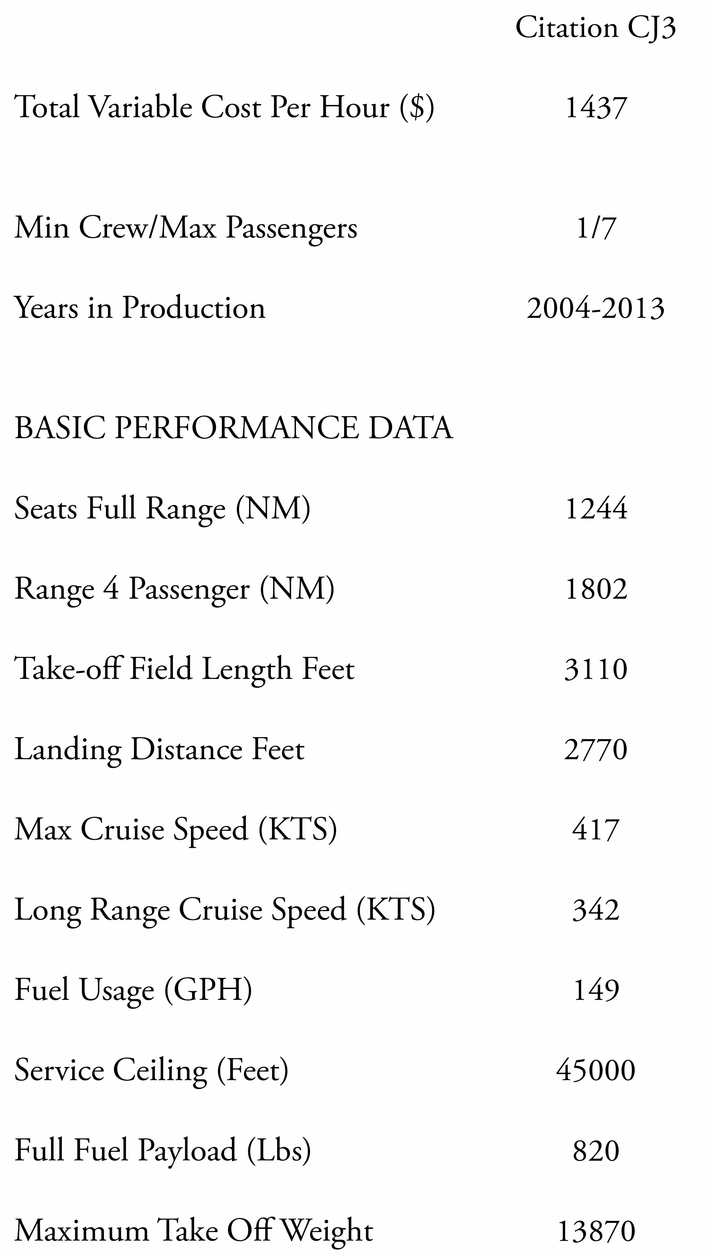 Citation CJ3 Performance specs compared to the newer CJ3+ . Ownership costs, variable costs, fuel usage, ect.