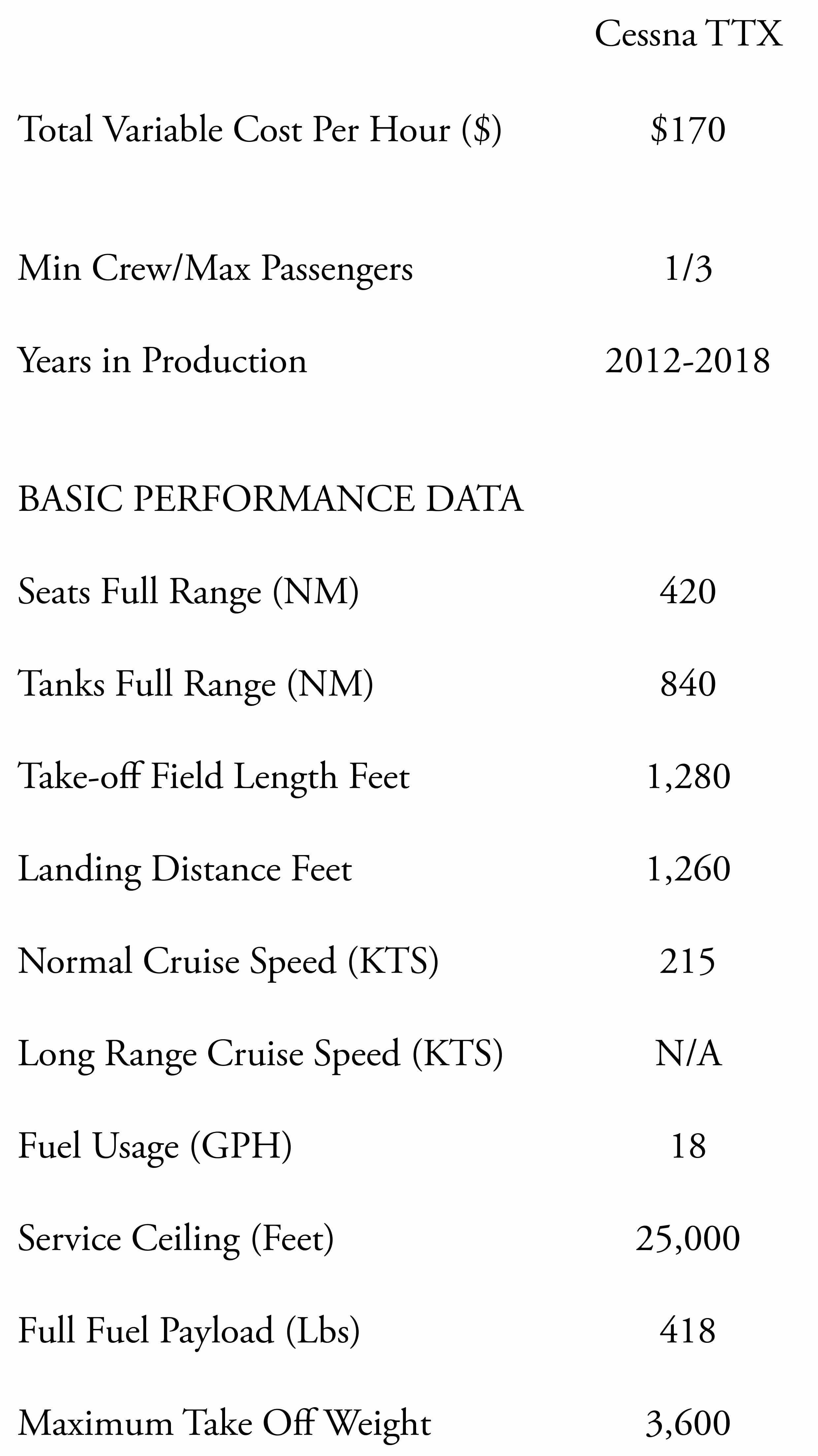 Cessna TTx Specifications, comparison of ownership costs, variable costs, fuel usage, take off and landing weights.