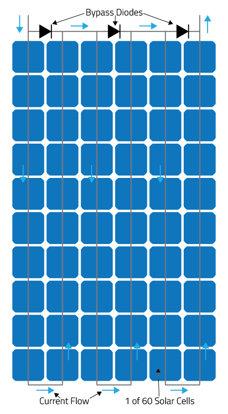 60 Cell Panel Diagram.  Click on the image to enlarge.