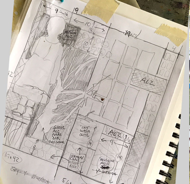 From my sketchbook… notes on a current work in progress